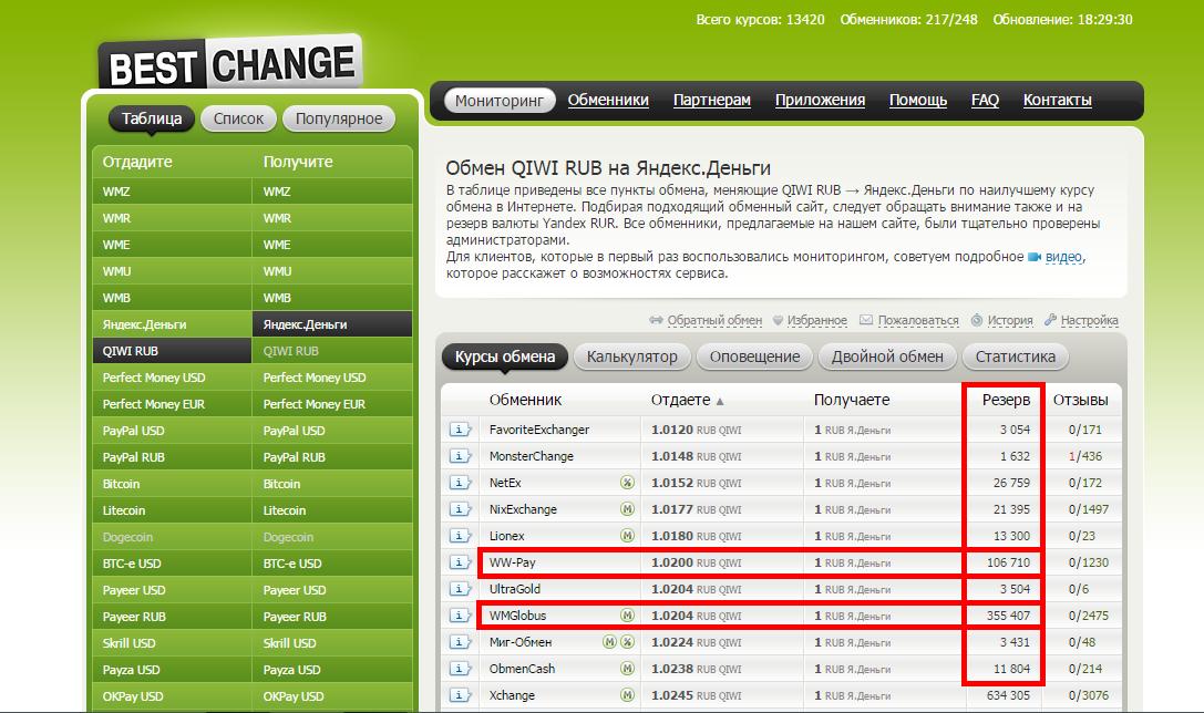 Обмен Bitcoin на BTC-e code USD - xchangecash