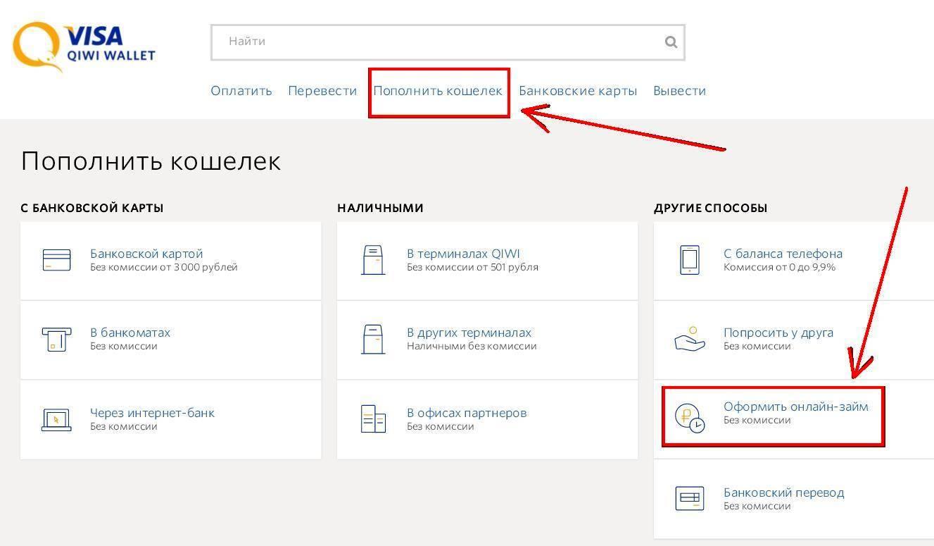 Кредит 1 000 000 рублей - в каком банке взять?