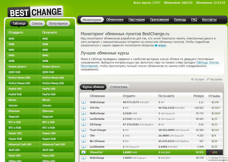 Обменять Сбербанк RUB на Bitcoin (купить биткоин за