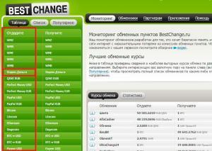 Яндекс.Деньги в списке