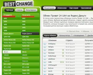 Сайт Bestchange.ru