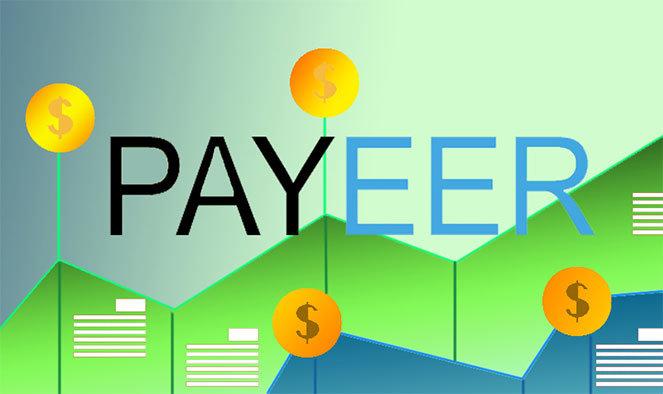 Перекидываем средства с Payeer на ЯД и обратно