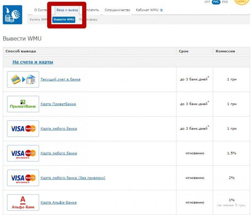 Перевести Вебмани на Киви кошелек — Обмен WMZ на QIWI