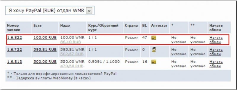 Как пополнить Paypal: все способы, как положить на счет с