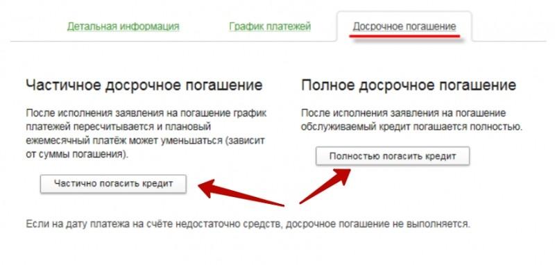 Кредит онлайн от CashUp с выплатой на карту