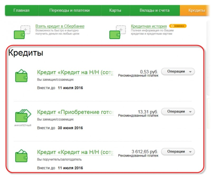 Потребительский кредит для держателей