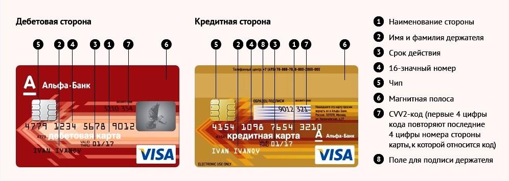 альфа банк кредитная карта 100 дней как начисляются проценты