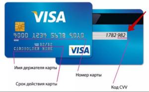 Код безопасности карты Visa